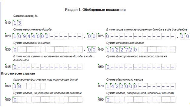 6-НДФЛ для ИП с работниками и без сотрудников: образец заполнения формы