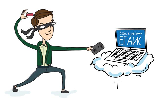 Получение электронной подписи для ИП: где их делают и сколько это стоит