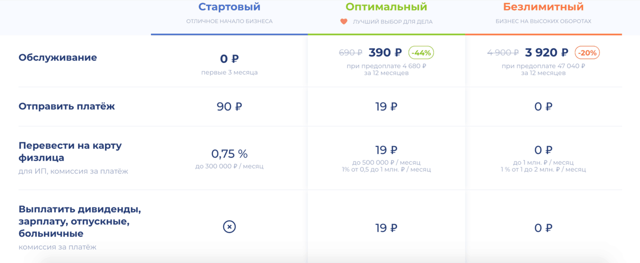 Обзор тарифов Модуль Банка для ИП: как открыть расчетный счет, стоимость РКО